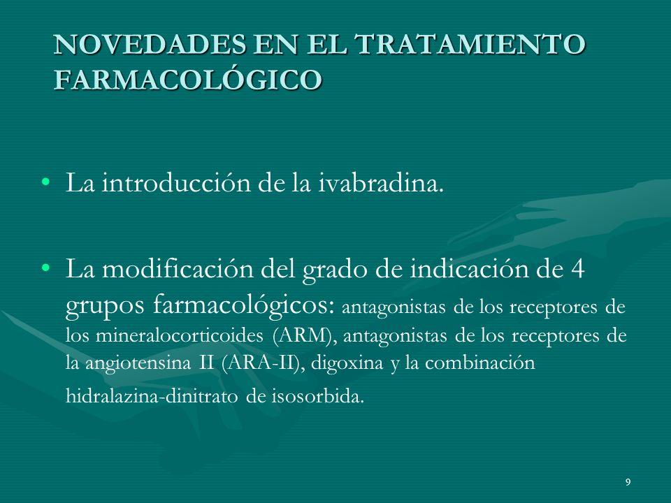 NOVEDADES EN EL TRATAMIENTO FARMACOLÓGICO La introducción de la ivabradina. La modificación del grado de indicación de 4 grupos farmacológicos: antago