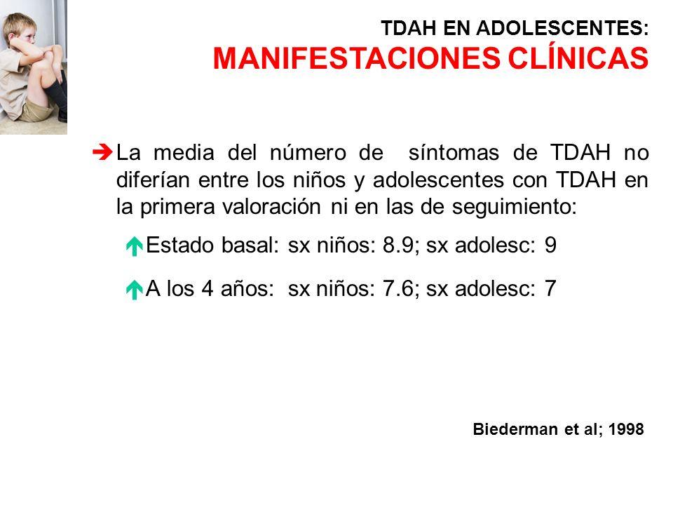 èLa media del número de síntomas de TDAH no diferían entre los niños y adolescentes con TDAH en la primera valoración ni en las de seguimiento: éEstad