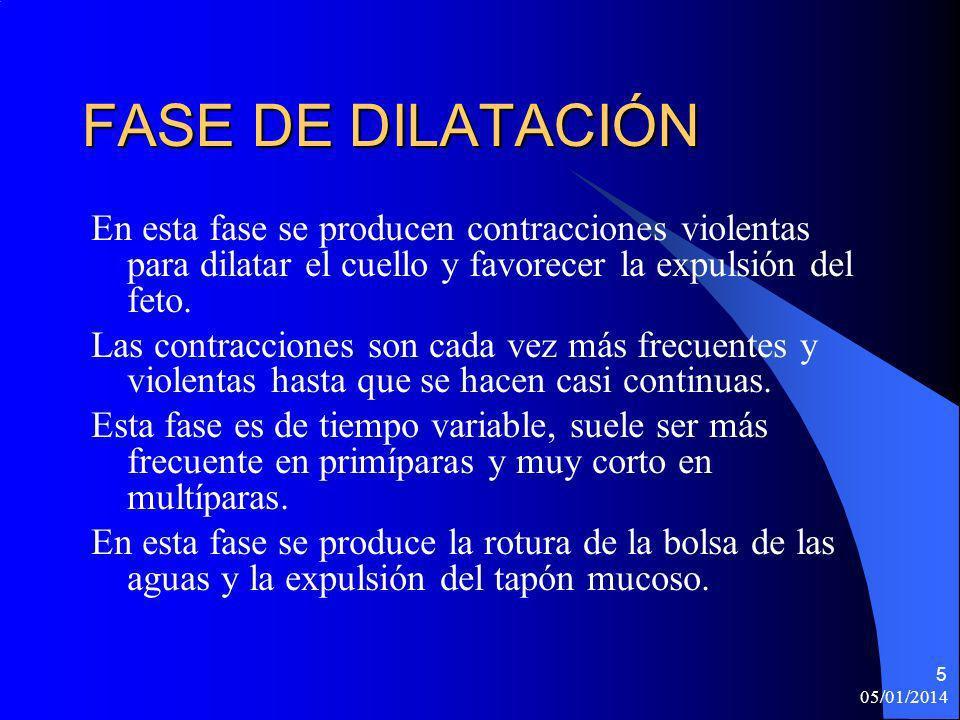 05/01/2014 6 Actuación en fase de dilatación - Tranquilizar a la paciente.