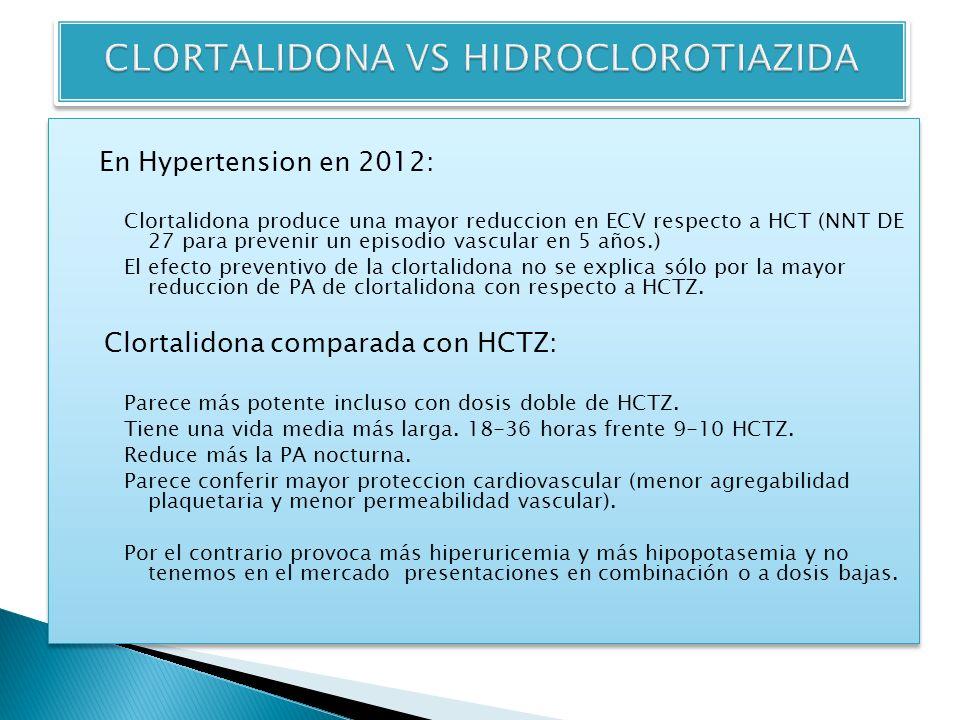 En Hypertension en 2012: Clortalidona produce una mayor reduccion en ECV respecto a HCT (NNT DE 27 para prevenir un episodio vascular en 5 años.) El efecto preventivo de la clortalidona no se explica sólo por la mayor reduccion de PA de clortalidona con respecto a HCTZ.