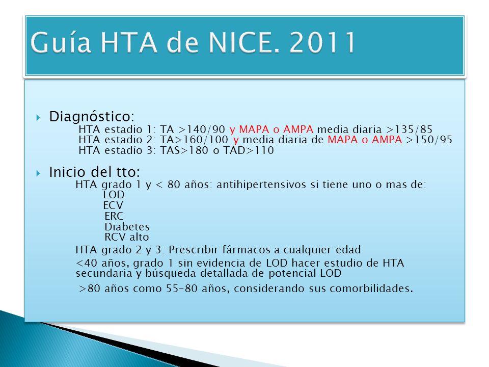 Diagnóstico: HTA estadio 1: TA >140/90 y MAPA o AMPA media diaria >135/85 HTA estadio 2: TA>160/100 y media diaria de MAPA o AMPA >150/95 HTA estadío 3: TAS>180 o TAD>110 Inicio del tto: HTA grado 1 y < 80 años: antihipertensivos si tiene uno o mas de: LOD ECV ERC Diabetes RCV alto HTA grado 2 y 3: Prescribir fármacos a cualquier edad <40 años, grado 1 sin evidencia de LOD hacer estudio de HTA secundaria y búsqueda detallada de potencial LOD >80 años como 55–80 años, considerando sus comorbilidades.