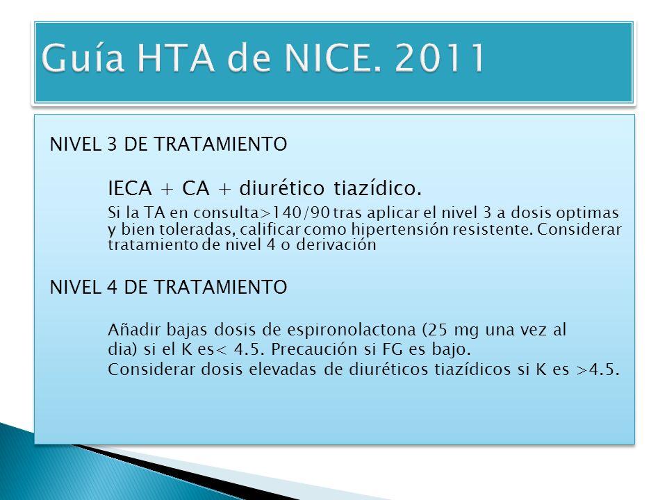 NIVEL 3 DE TRATAMIENTO IECA + CA + diurético tiazídico.