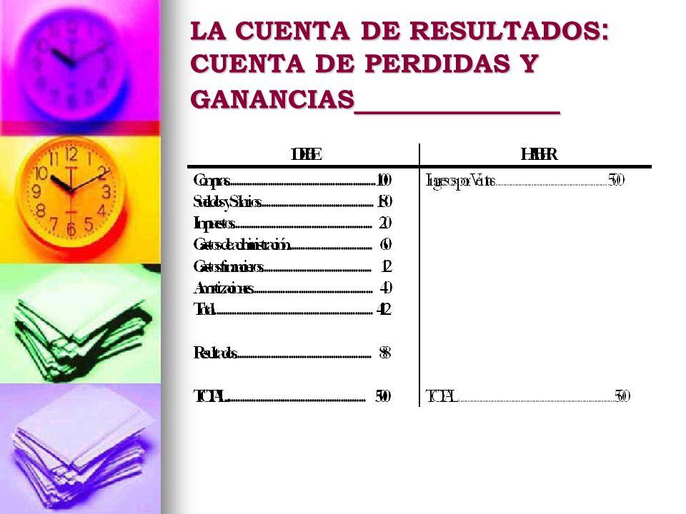 LA CUENTA DE RESULTADOS : CUENTA DE PERDIDAS Y GANANCIAS ____________