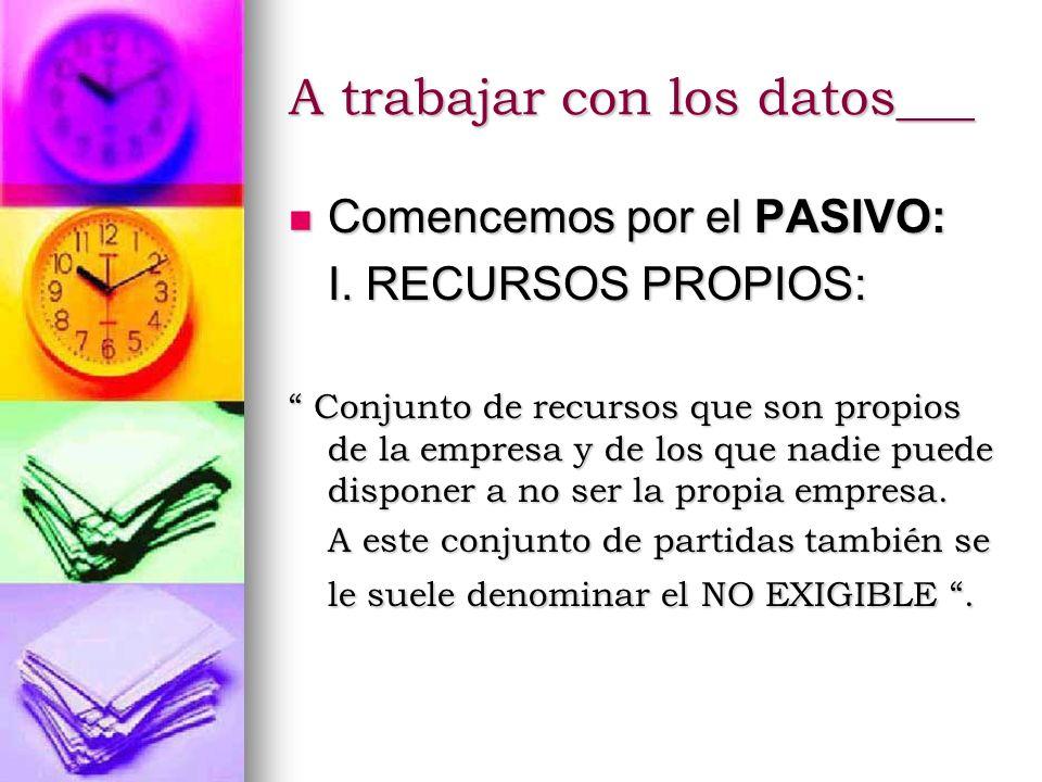 A trabajar con los datos___ Comencemos por el PASIVO: Comencemos por el PASIVO: I. RECURSOS PROPIOS: Conjunto de recursos que son propios de la empres