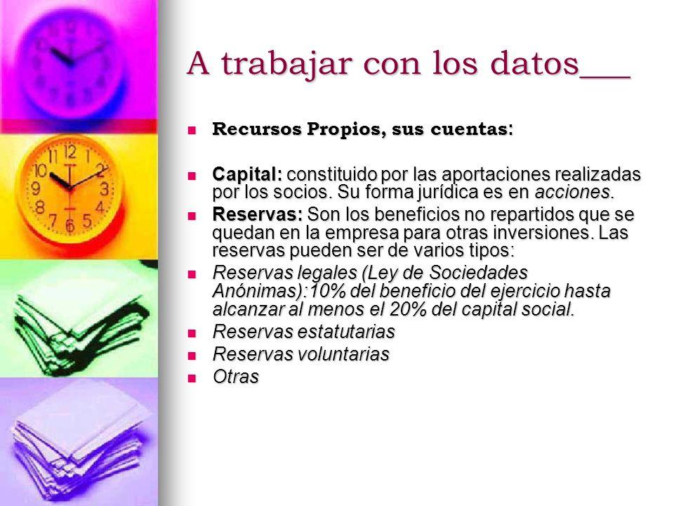 A trabajar con los datos___ Recursos Propios, sus cuentas : Recursos Propios, sus cuentas : Capital: constituido por las aportaciones realizadas por l