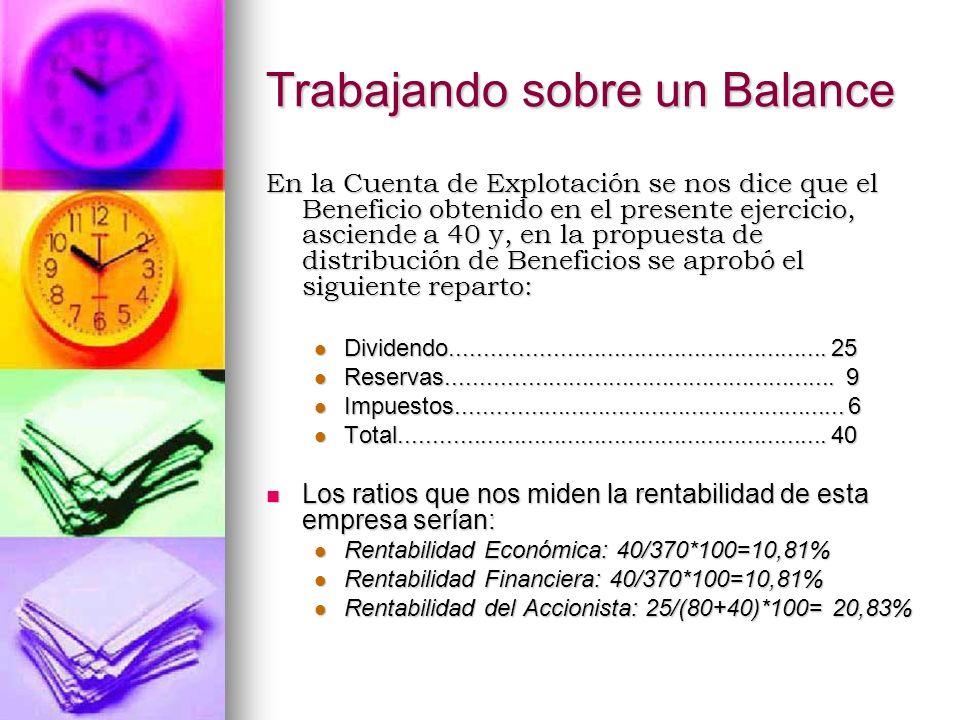 En la Cuenta de Explotación se nos dice que el Beneficio obtenido en el presente ejercicio, asciende a 40 y, en la propuesta de distribución de Benefi