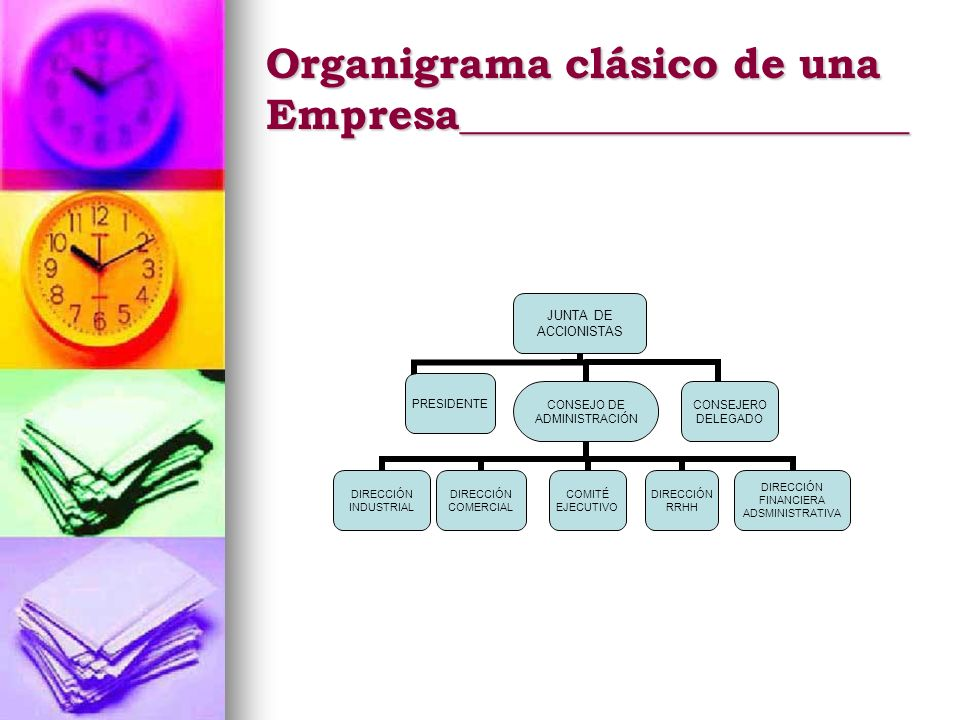 Organigrama clásico de una Empresa_____________________ JUNTA DE ACCIONISTAS PRESIDENTE CONSEJO DE ADMINISTRACIÓN DIRECCIÓN INDUSTRIAL DIRECCIÓN COMER
