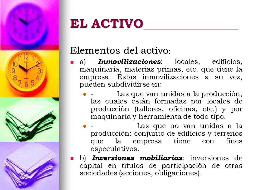 EL ACTIVO_______________ Elementos del activo : a) Inmovilizaciones : locales, edificios, maquinaria, materias primas, etc. que tiene la empresa. Esta