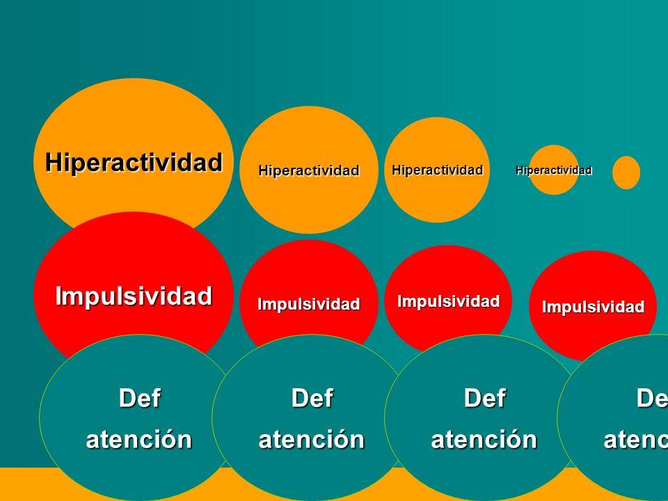 Hiperactividad Impulsividad DefatenciónHiperactividadImpulsividad Defatención HiperactividadImpulsividad Defatención HiperactividadImpulsividad Defatención