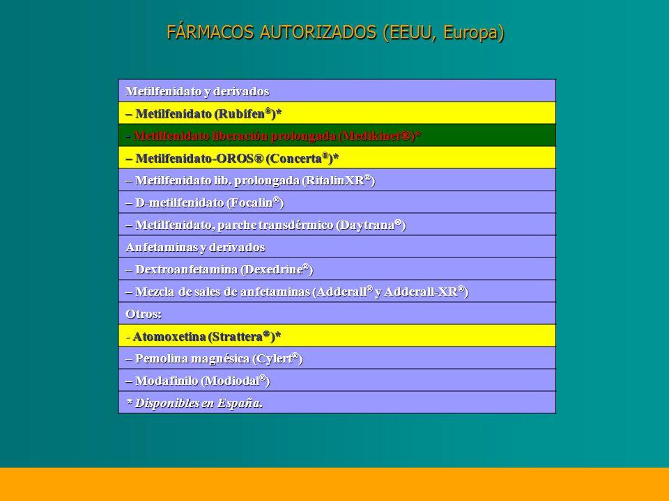 FÁRMACOS AUTORIZADOS (EEUU, Europa) Metilfenidato y derivados – Metilfenidato (Rubifen ® )* - Metilfenidato liberación prolongada (Medikinet )* – Metilfenidato-OROS® (Concerta ® )* – Metilfenidato lib.