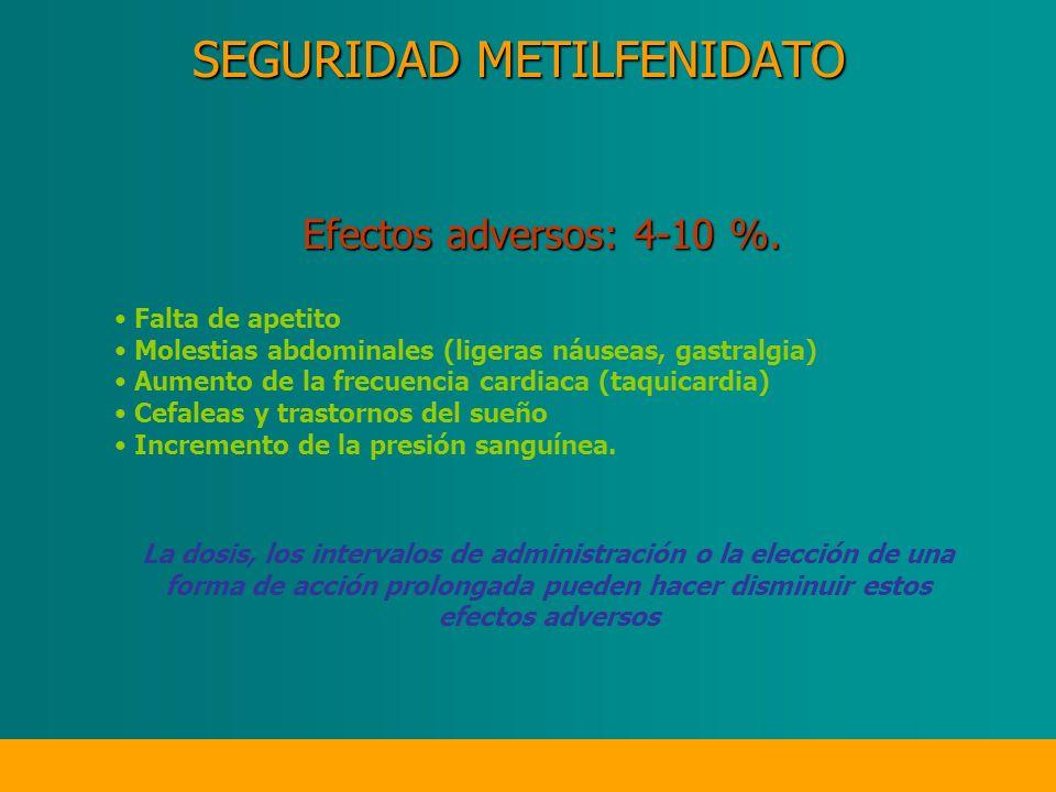 SEGURIDAD METILFENIDATO Efectos adversos: 4-10 %.