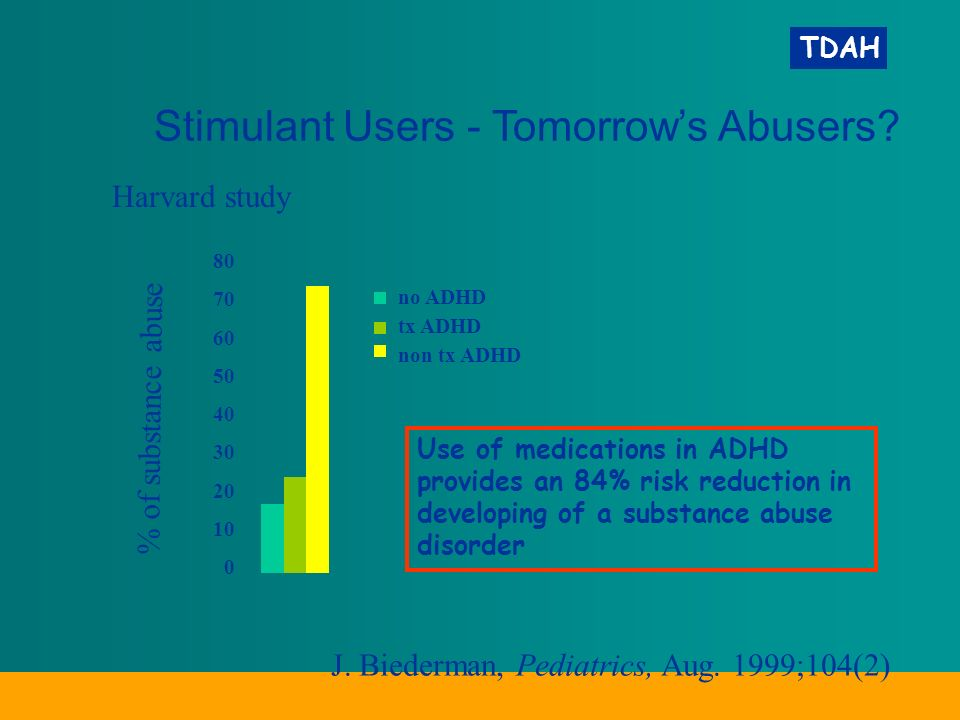 TDAH Stimulant Users - Tomorrows Abusers. Harvard study J.
