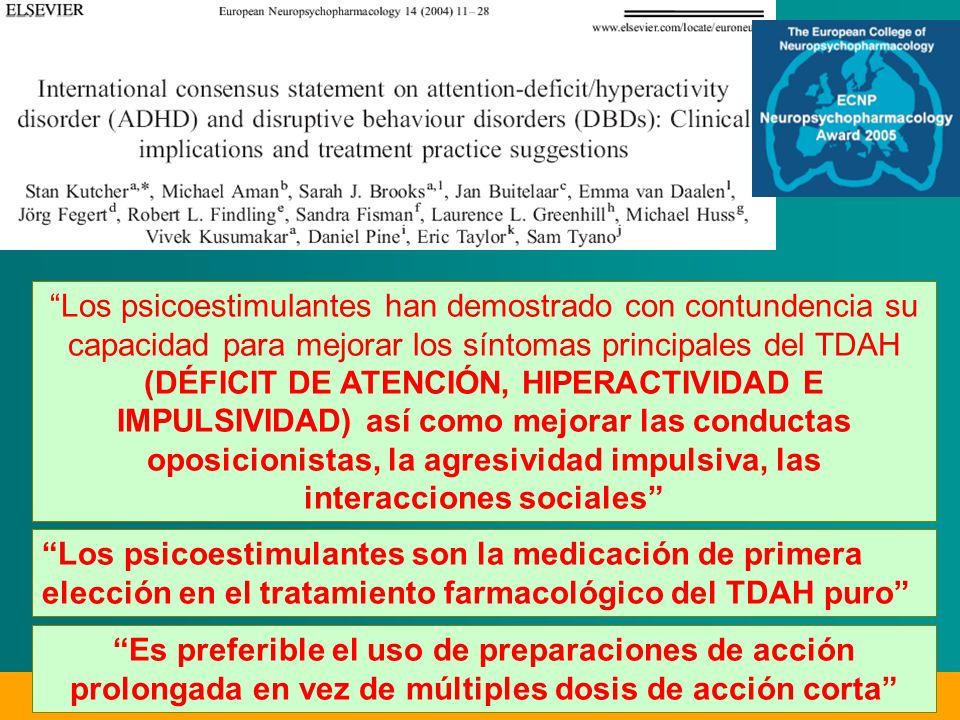 Los psicoestimulantes son la medicación de primera elección en el tratamiento farmacológico del TDAH puro Los psicoestimulantes han demostrado con contundencia su capacidad para mejorar los síntomas principales del TDAH (DÉFICIT DE ATENCIÓN, HIPERACTIVIDAD E IMPULSIVIDAD) así como mejorar las conductas oposicionistas, la agresividad impulsiva, las interacciones sociales Es preferible el uso de preparaciones de acción prolongada en vez de múltiples dosis de acción corta