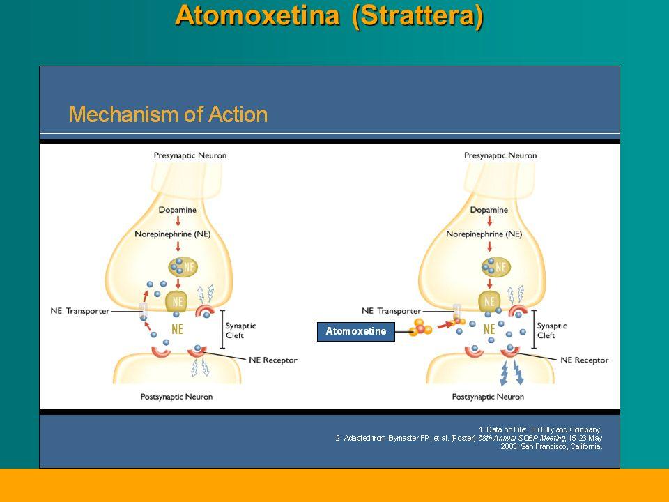 Atomoxetina (Strattera)
