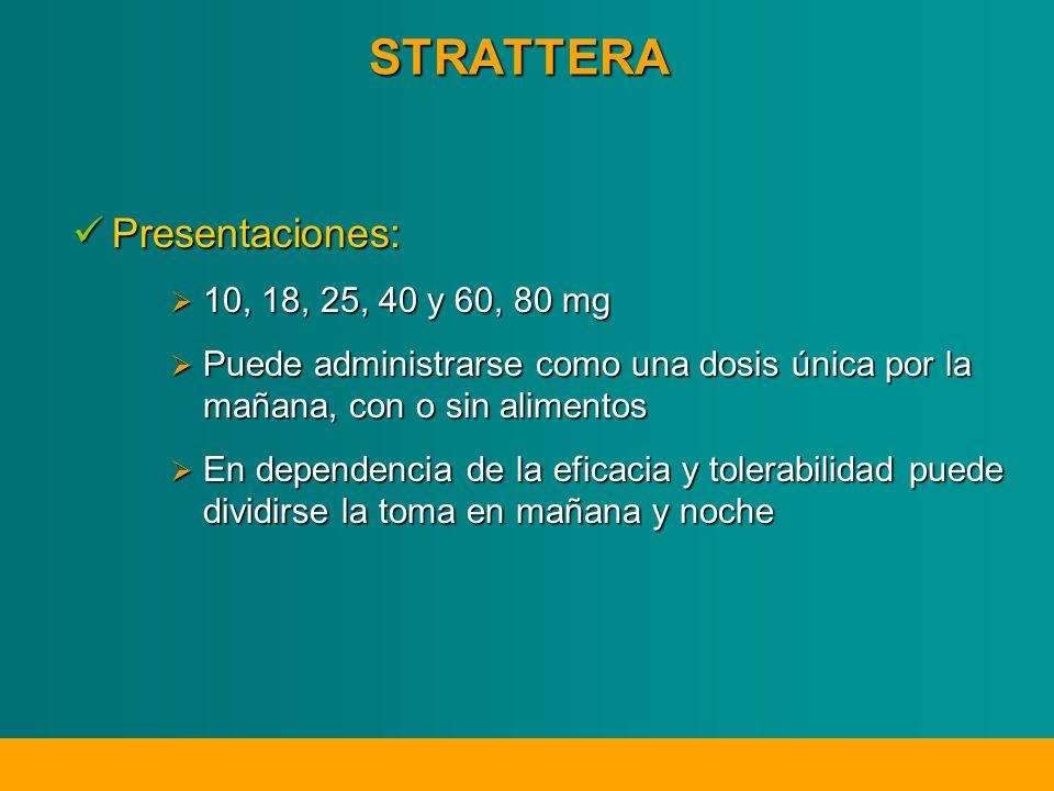 STRATTERA Presentaciones: Presentaciones: 10, 18, 25, 40 y 60, 80 mg 10, 18, 25, 40 y 60, 80 mg Puede administrarse como una dosis única por la mañana, con o sin alimentos Puede administrarse como una dosis única por la mañana, con o sin alimentos En dependencia de la eficacia y tolerabilidad puede dividirse la toma en mañana y noche En dependencia de la eficacia y tolerabilidad puede dividirse la toma en mañana y noche