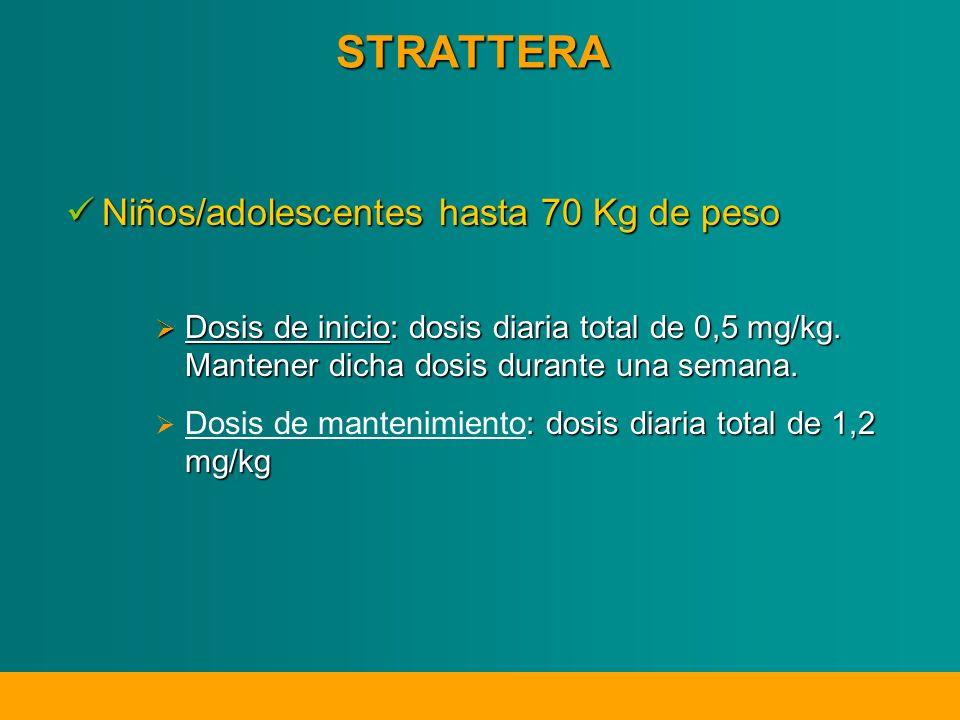 STRATTERA Niños/adolescentes hasta 70 Kg de peso Niños/adolescentes hasta 70 Kg de peso Dosis de inicio: dosis diaria total de 0,5 mg/kg.
