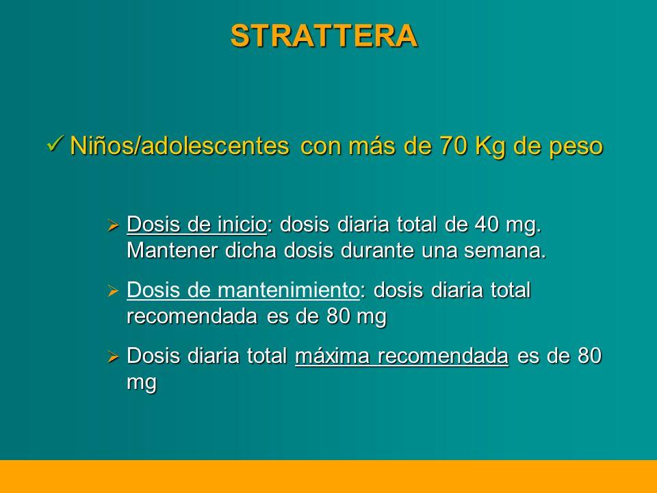 STRATTERA Niños/adolescentes con más de 70 Kg de peso Niños/adolescentes con más de 70 Kg de peso Dosis de inicio: dosis diaria total de 40 mg.