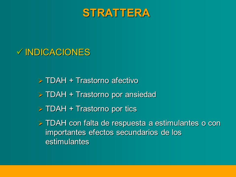 STRATTERA INDICACIONES INDICACIONES TDAH + Trastorno afectivo TDAH + Trastorno afectivo TDAH + Trastorno por ansiedad TDAH + Trastorno por ansiedad TDAH + Trastorno por tics TDAH + Trastorno por tics TDAH con falta de respuesta a estimulantes o con importantes efectos secundarios de los estimulantes TDAH con falta de respuesta a estimulantes o con importantes efectos secundarios de los estimulantes