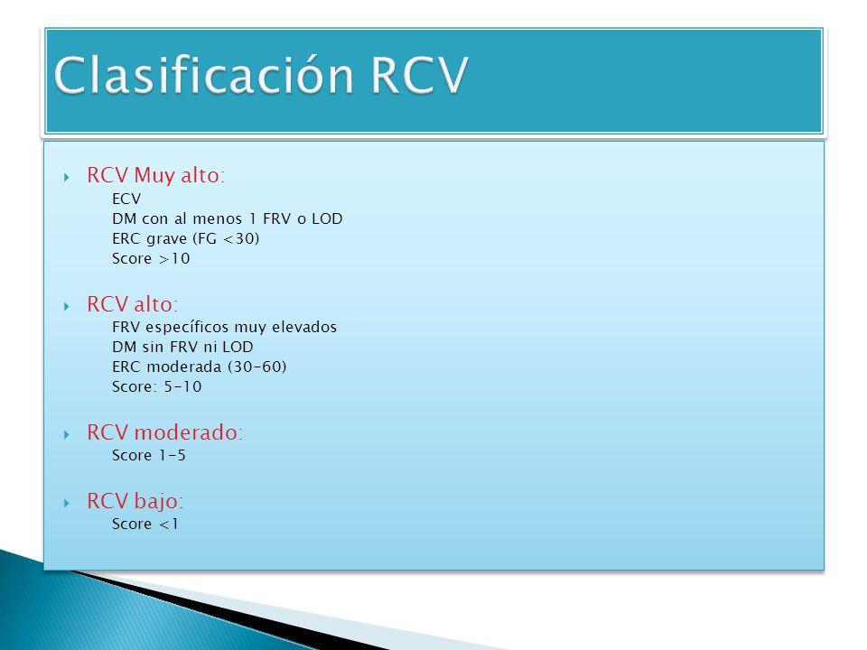 RCV Muy alto: ECV DM con al menos 1 FRV o LOD ERC grave (FG <30) Score >10 RCV alto: FRV específicos muy elevados DM sin FRV ni LOD ERC moderada (30-6