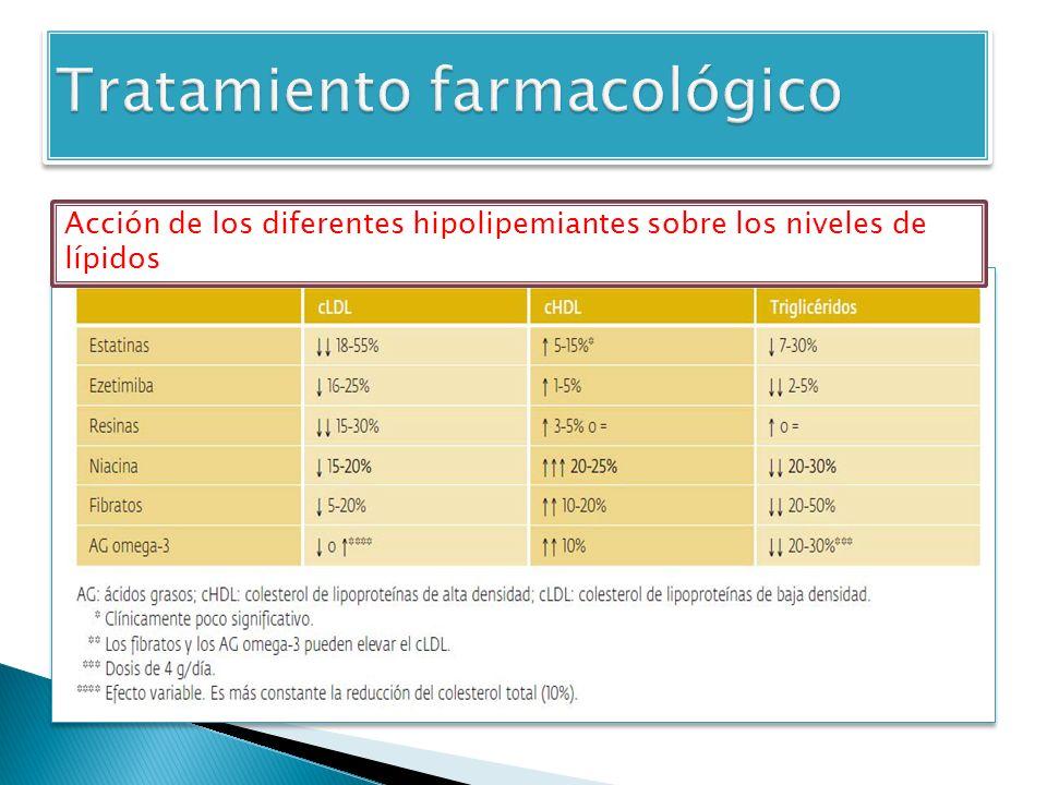 Acción de los diferentes hipolipemiantes sobre los niveles de lípidos