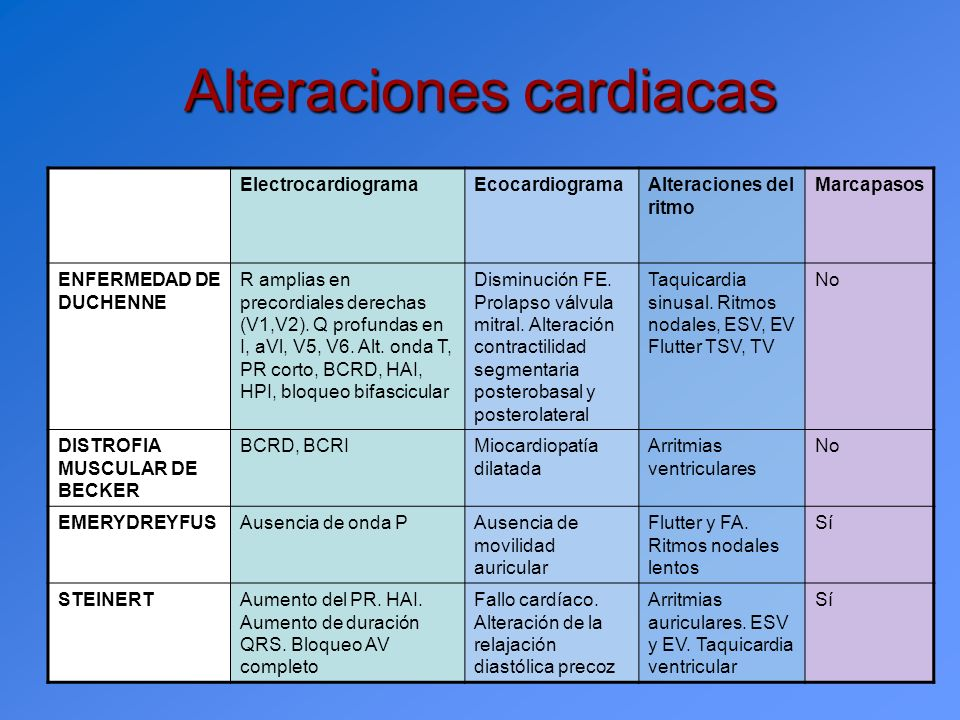 Valoración preoperatoria Alteraciones nutricionales Es frecuente la malnutrición, de tipo proteico-calórica.
