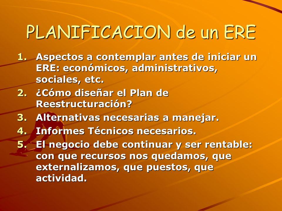 PLANIFICACION de un ERE 1.Aspectos a contemplar antes de iniciar un ERE: económicos, administrativos, sociales, etc. 2.¿Cómo diseñar el Plan de Reestr