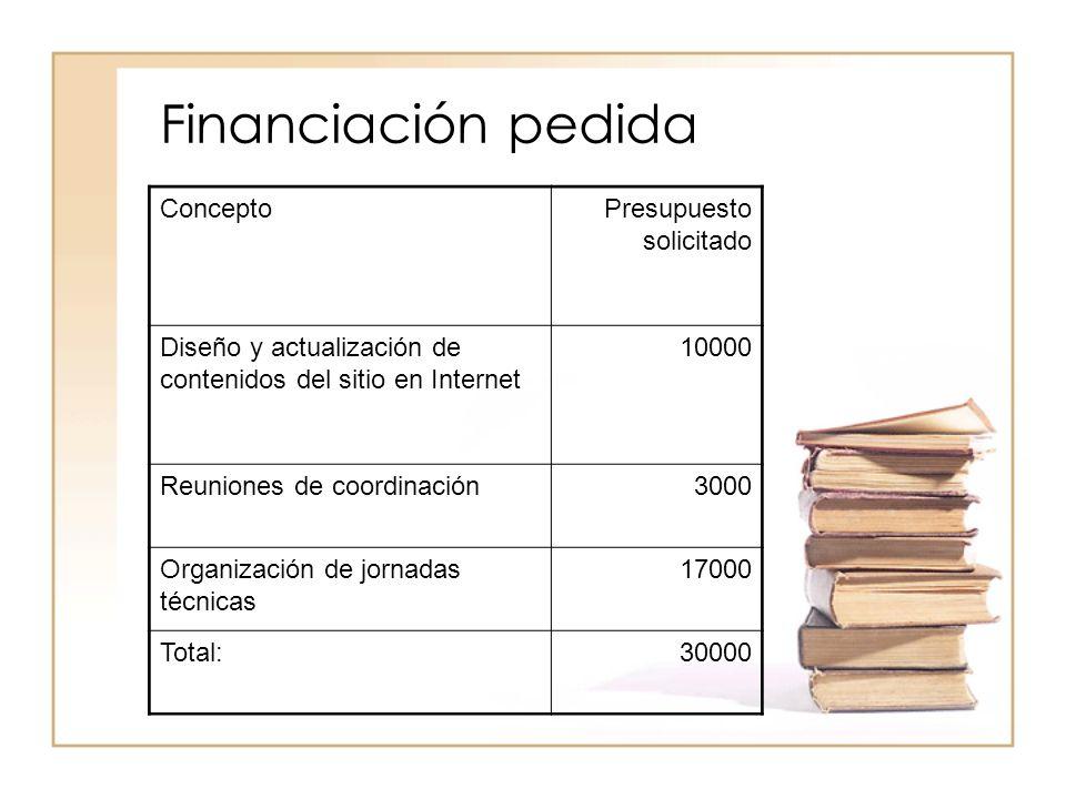 Financiación pedida ConceptoPresupuesto solicitado Diseño y actualización de contenidos del sitio en Internet 10000 Reuniones de coordinación3000 Organización de jornadas técnicas 17000 Total:30000