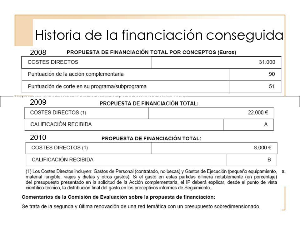 Historia de la financiación conseguida 2008 2009 2010