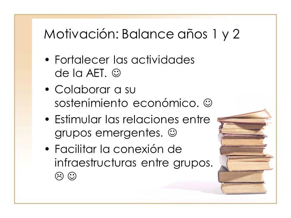 Motivación: Balance años 1 y 2 Fortalecer las actividades de la AET.