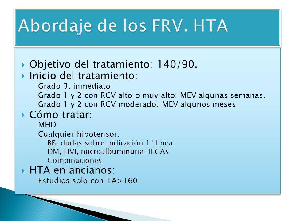 HbA1c <7 TA <140/80 LDL <70 Antiagregación: sin ECV, no se recomienda HbA1c <7 TA <140/80 LDL <70 Antiagregación: sin ECV, no se recomienda