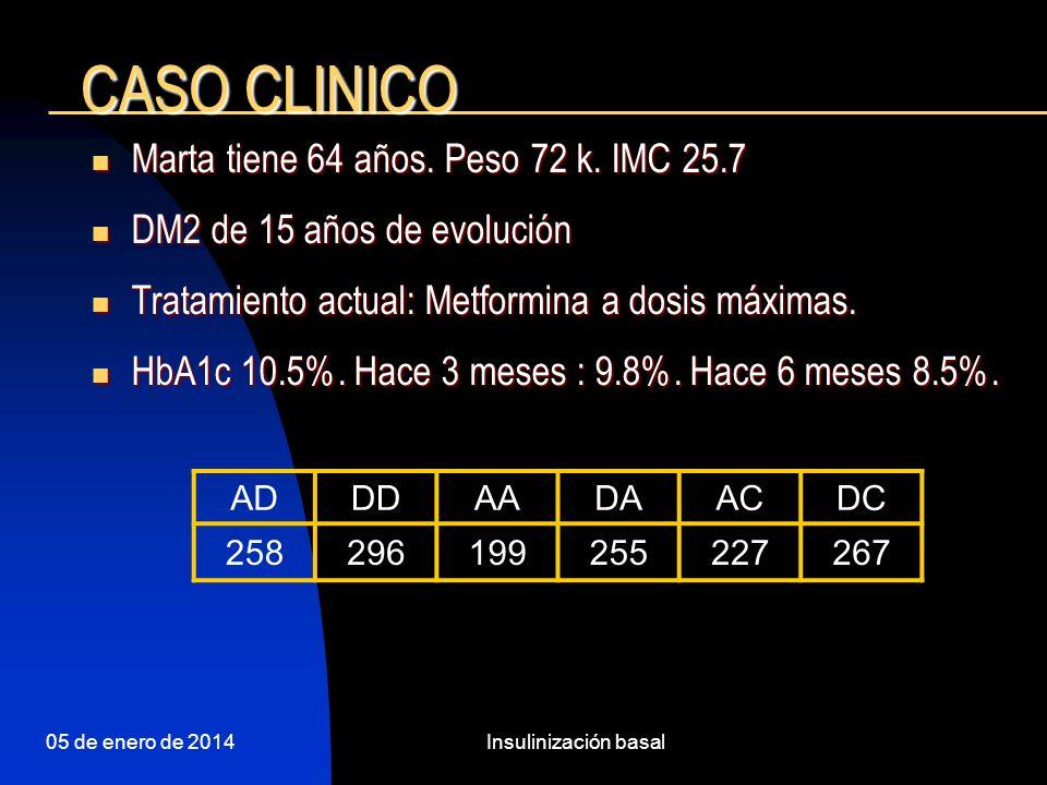 05 de enero de 2014Insulinización basal PREGUNTA 1.- ¿Cómo es el control metabólico de esta paciente.