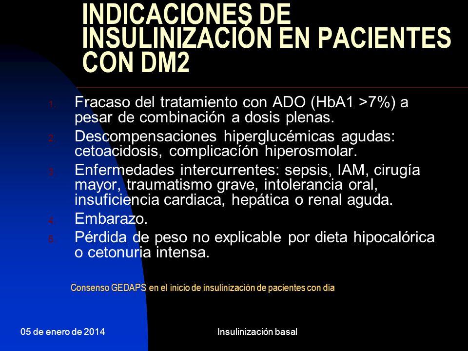 Inicio de terapia con insulina Si el control de glucemia es inadecuado (HbA1c >7.5 mg/dl).