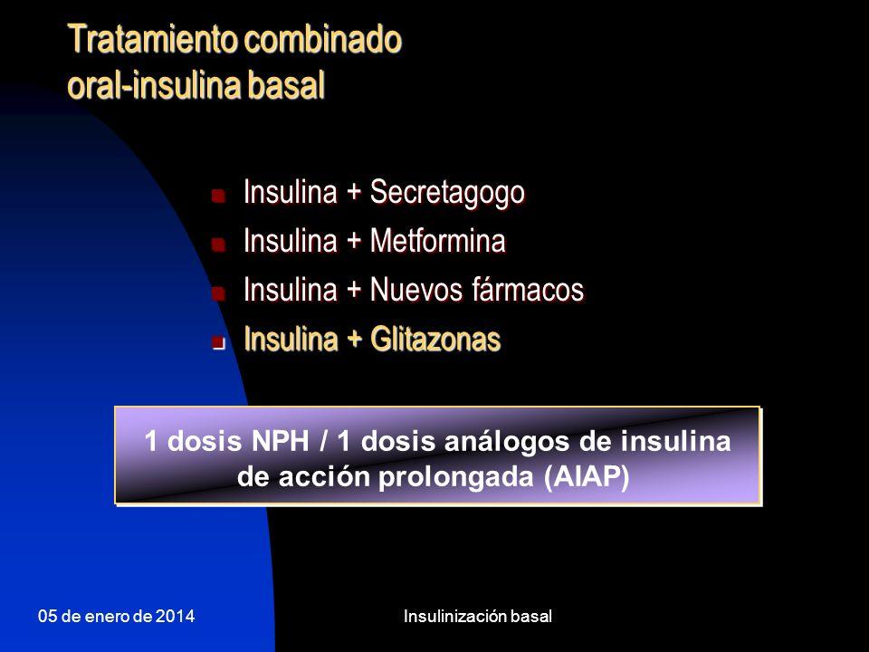 05 de enero de 2014Insulinización basal EFECTOS SECUNDARIOS DE LA INSULINA.