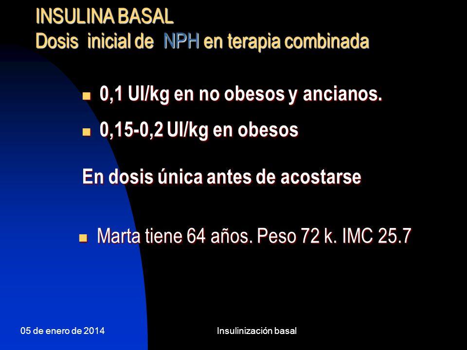 05 de enero de 2014Insulinización basal INSULINA BASAL Dosis inicial y ajuste de dosis NPH Ajustar la dosis de insulina según la glucemia basal (GB).