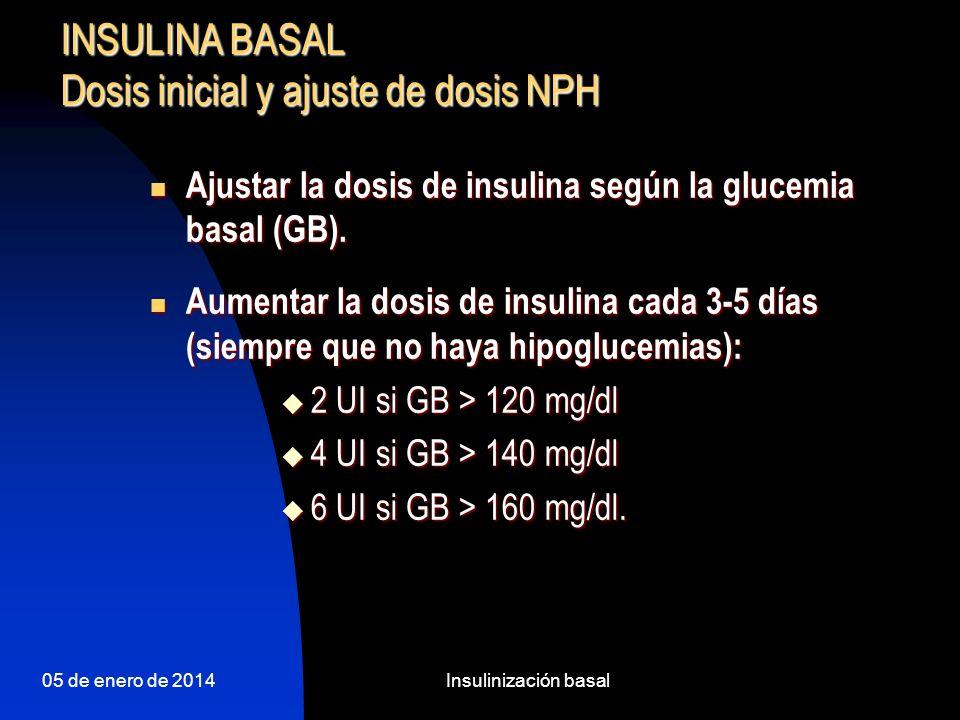 05 de enero de 2014Insulinización basal INSULINA BASAL Dosis inicial y ajuste para GLARGINA / DETEMIR Mantener los ADOs (ajuste según características del paciente) Mantener los ADOs (ajuste según características del paciente) Añadir Glargina con una dosis de 10Ul Añadir Glargina con una dosis de 10Ul