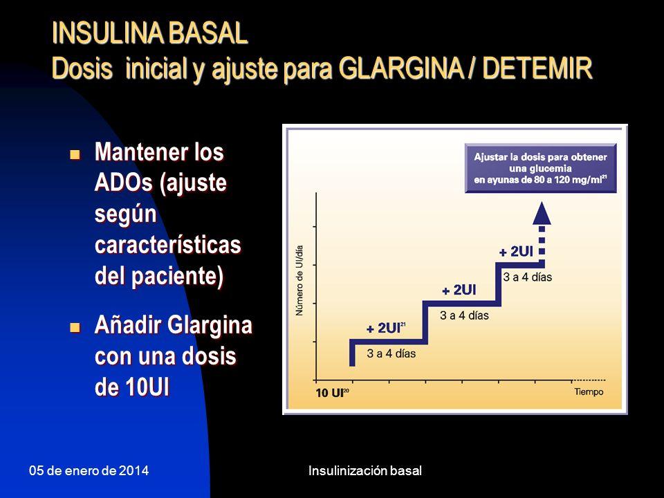05 de enero de 2014Insulinización basal * Las determinaciones se efectuaron los dos días precedentes; no se incrementaba la dosis si se documentaba una GB 72 mg/dl ( 4,0 mmol/l) en cualquier momento de la semana precedente.