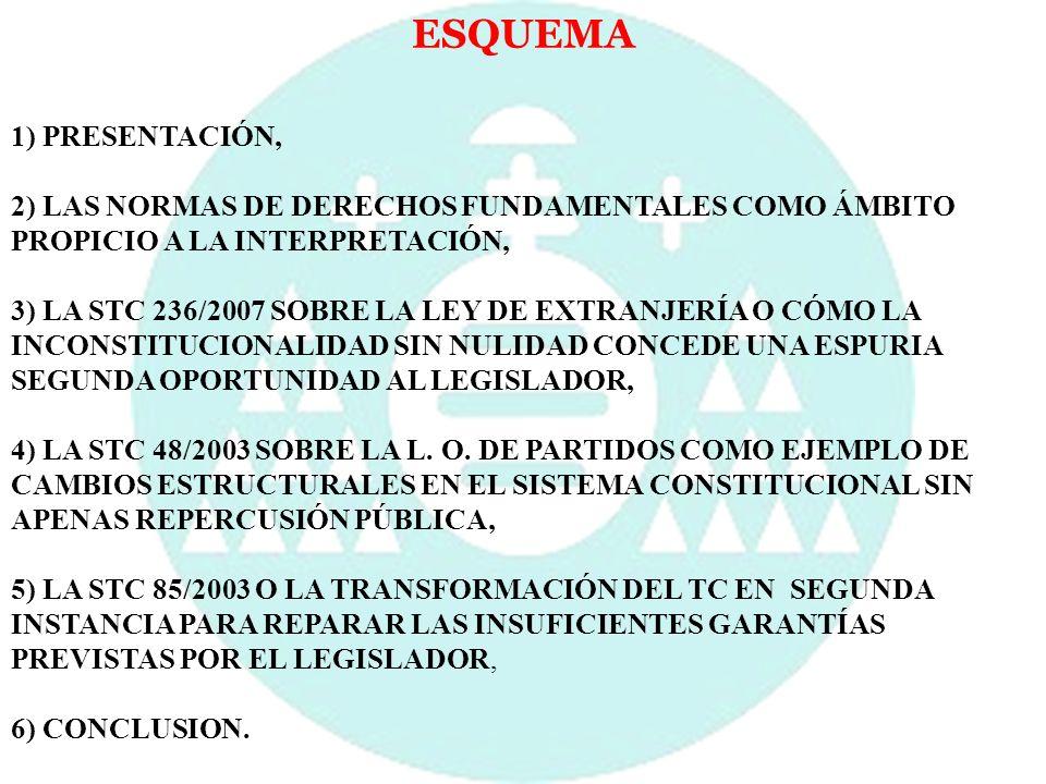 ESQUEMA 1) PRESENTACIÓN, 2) LAS NORMAS DE DERECHOS FUNDAMENTALES COMO ÁMBITO PROPICIO A LA INTERPRETACIÓN, 3) LA STC 236/2007 SOBRE LA LEY DE EXTRANJE