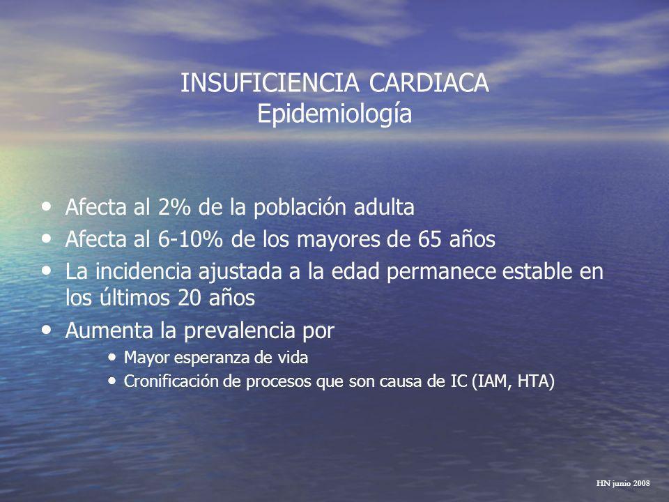 INSUFICIENCIA CARDIACA PRUEBAS COMPLEMENTARIAS ECG Rx TÓRAX ANALITICA: Hemograma Bioquímica con F.