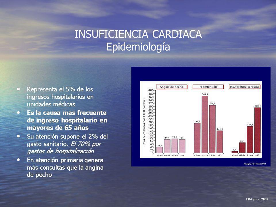 INSUFICIENCIA CARDIACA Sospecha Diagnóstica SOSPECHAR en caso de: – –Disnea o fatigabilidad – –Edemas – –Cardiomegalia Disf.