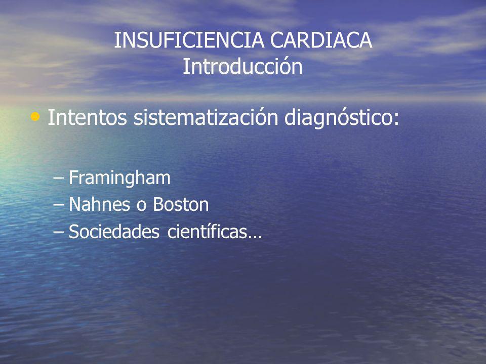 INSUFICIENCIA CARDIACA Problema diagnóstico Criterios de Framingham* MAYORESMENORES DPNEdemas PVTos nocturna CrepitantesHepatomegalia CardiomegaliaDerrame pleural EAPCapac Vital 1/3 prevista 3RTaquicardia > 120 lpm Reflujo Hep-Yug Perder > 4,5 kg con el ttº *Dos mayores ó 1 mayor + 2 menores (excluidas otras causas)