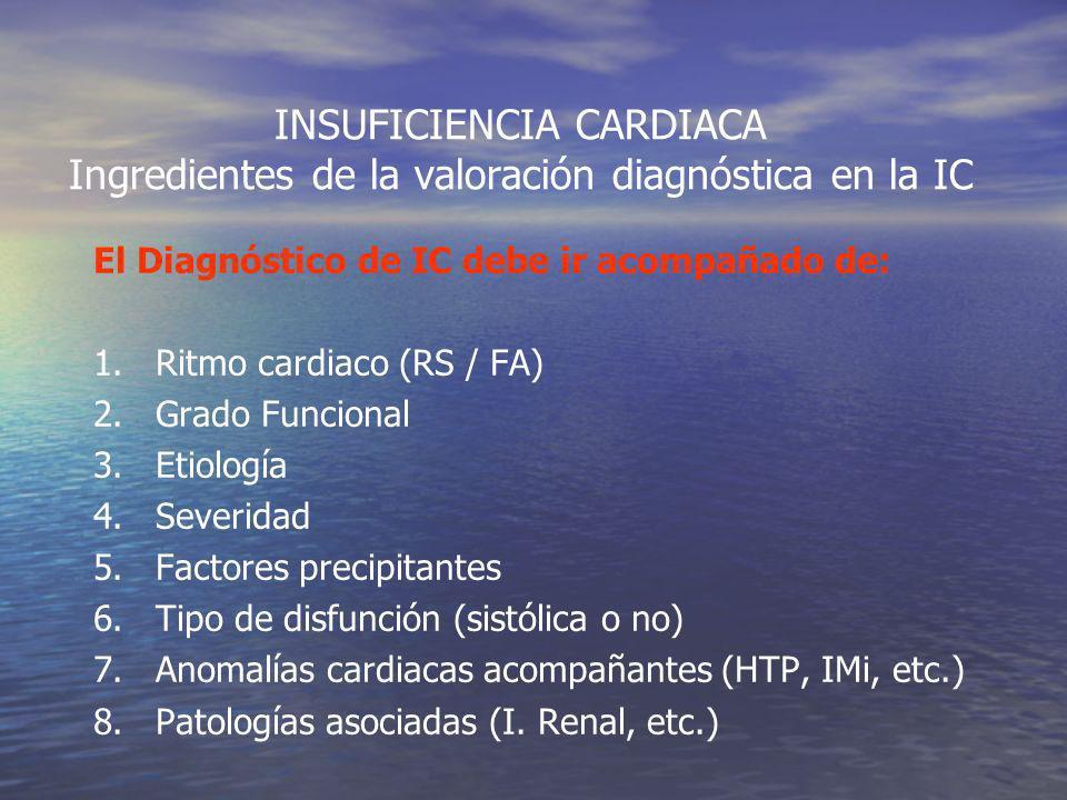 INSUFICIENCIA CARDIACA Concepto evolutivo ESTADIOS (ACC/AHA) A.