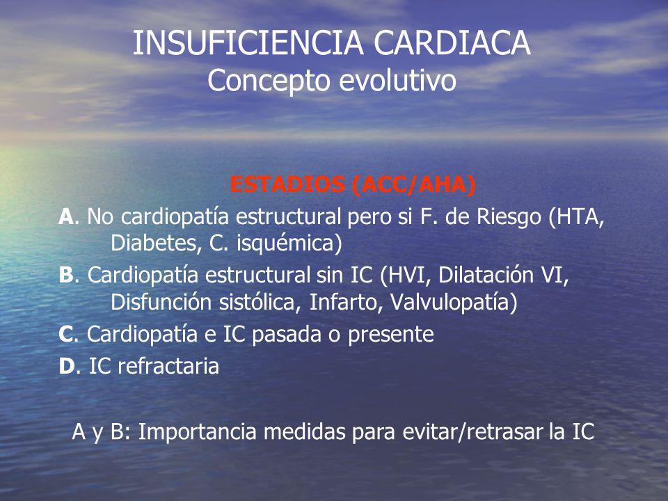 INSUFICIENCIA CARDIACA DIAGNOSTICO en AP Resumen 1.