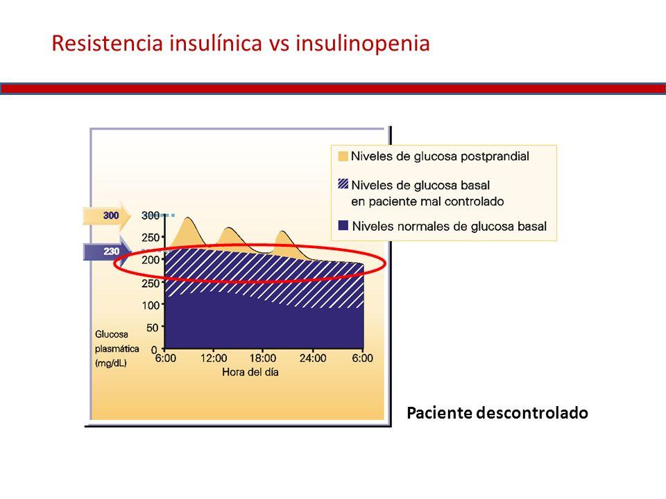 Resistencia insulínica vs insulinopenia Paciente descontrolado