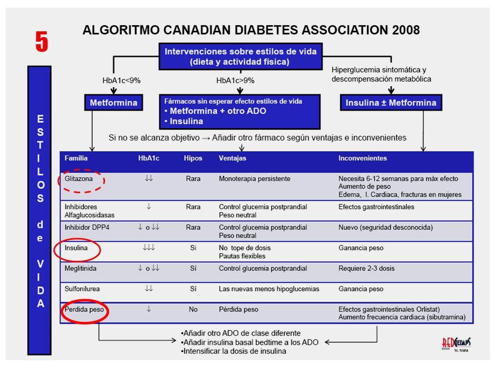UKPDS – Sulfonilureas ¿Alternativa? NEJM 2008; 359:1577 - 1589
