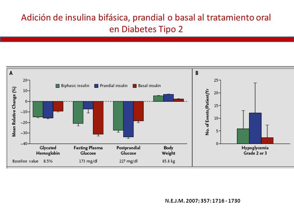 Adición de insulina bifásica, prandial o basal al tratamiento oral en Diabetes Tipo 2 N.E.J.M. 2007; 357: 1716 - 1730