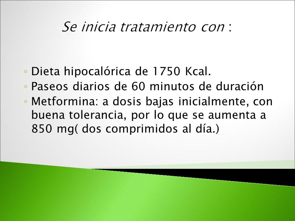 Dieta hipocalórica de 1750 Kcal. Paseos diarios de 60 minutos de duración Metformina: a dosis bajas inicialmente, con buena tolerancia, por lo que se