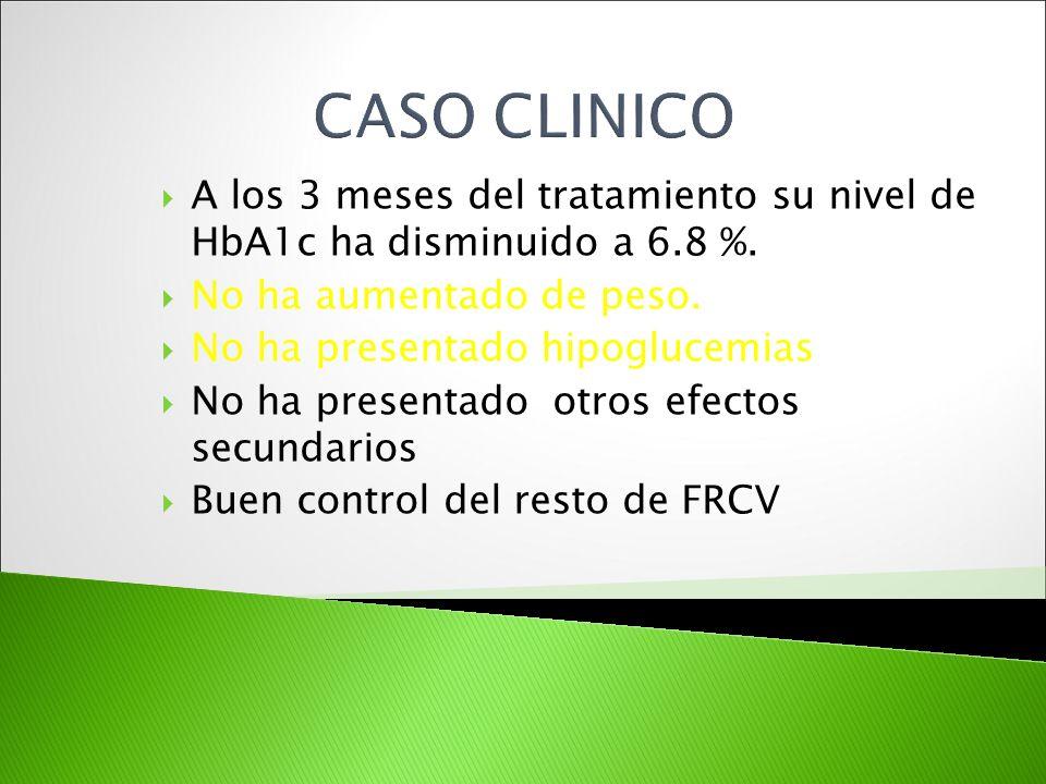 A los 3 meses del tratamiento su nivel de HbA1c ha disminuido a 6.8 %. No ha aumentado de peso. No ha presentado hipoglucemias No ha presentado otros