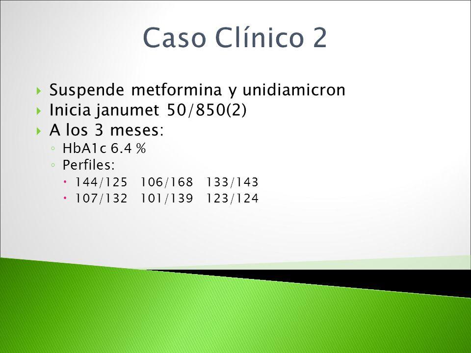 Suspende metformina y unidiamicron Inicia janumet 50/850(2) A los 3 meses: HbA1c 6.4 % Perfiles: 144/125 106/168 133/143 107/132 101/139 123/124