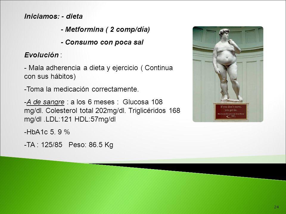 24 Iniciamos: - dieta - Metformina ( 2 comp/día) - Consumo con poca sal Evolución : - Mala adherencia a dieta y ejercicio ( Continua con sus hábitos)