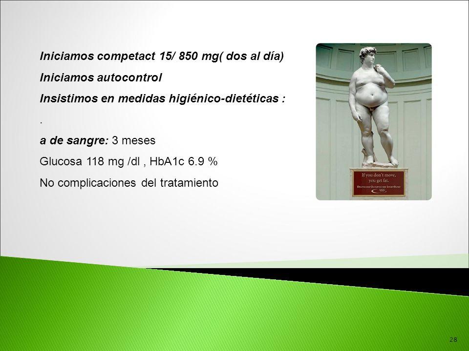 28 Iniciamos competact 15/ 850 mg( dos al día) Iniciamos autocontrol Insistimos en medidas higiénico-dietéticas :. a de sangre: 3 meses Glucosa 118 mg